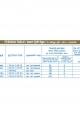 Nestle NAN INFINIpro HA 1 Starter Infant Formula  Birth to 6 months -  400g Tin