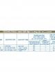 Nestle NAN 2 HMO Follow Up Formula with Iron -6-12 Months, 400g Tin