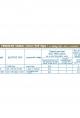 Nestle NAN 2 HMO Follow Up Formula with Iron -6-12 Months, 350g Box Pack