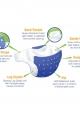 Velona Reusable ,Diaper , Cloth Diaper, Washable Diaper
